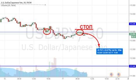 USDJPY: Доллар и Йена, вход на продолжение тренда