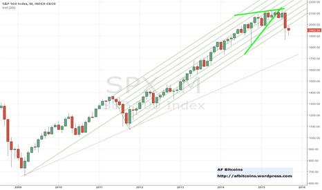 SPX: Look out below