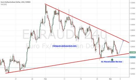 EURAUD: Time to move up $EURAUD