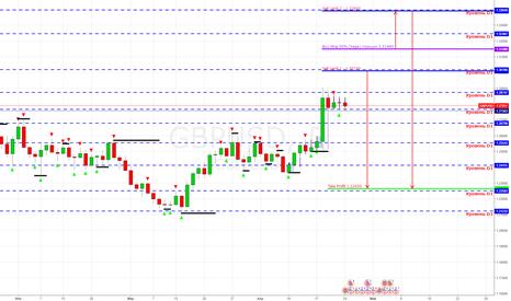 GBPUSD: GBP/USD Sell Limit 1.30100 (Скорректировал позицию и хедж)
