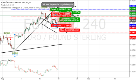 EURGBP: EUR/GBP ANALYSIS WEDGE PATTERNS, POTENTIAL TARGET POINTS.