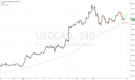 USDCAD: Long USD/CAD going from support