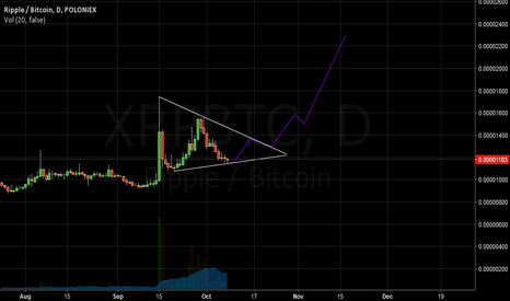 XRPBTC: Ripple getting ready for upside breakout
