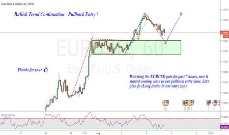 EURUSD: EURUSD: Bullish trend continuation pullback entry
