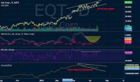 EQT: More all time highs coming ?