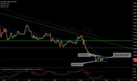 EURUSD: EURUSD | Scalping rápido antes de Draghi