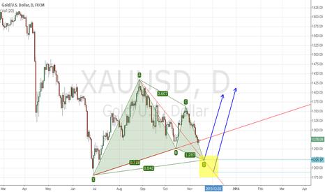 XAUUSD: bullish pattern forming?
