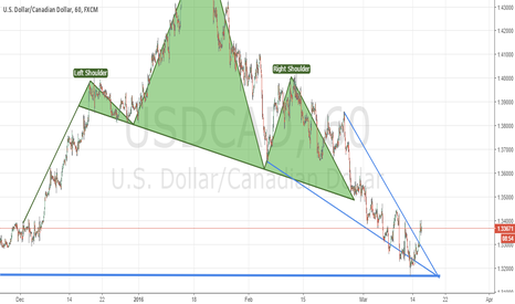 USDCAD: Expecting to bounce down, or counter trend?