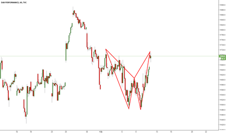 DAX: Dax / 1 Hour / Sell