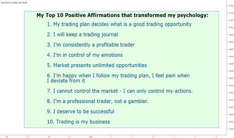 EURUSD: My Top 10 Positive Affirmations that transformed my trading