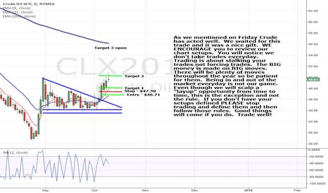 CLX2015: How do you trade?