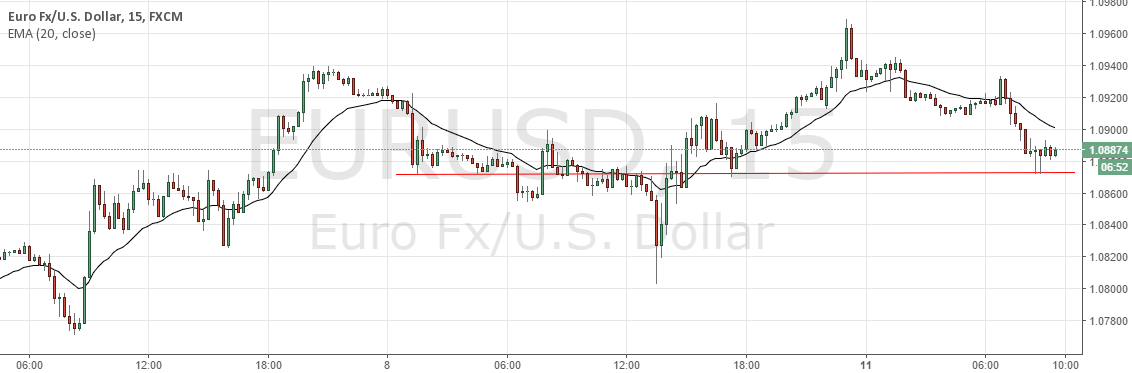 Long Euro with Little Sl. 1.087