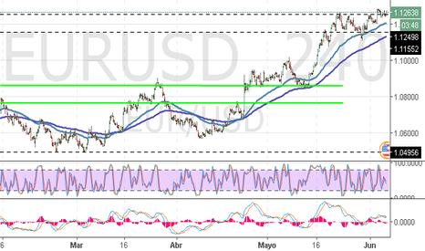 EURUSD: EUR/USD: euro continuará creciendo