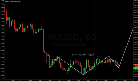 XAUUSD: Watch For BULL Signs!