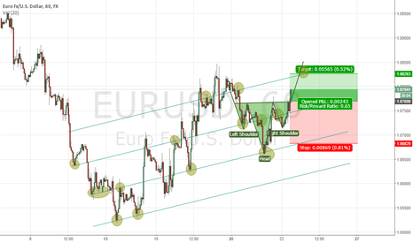 EURUSD: Short term Eurusd trade