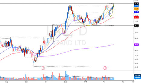 LAZ: textbook cup and handle