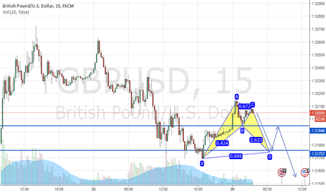 GBPUSD: GBPUSD M15 going to BAT down