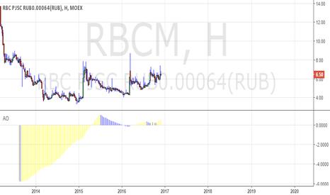 RBCM: RBC Long tp 13.50