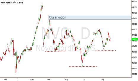 NVO: Observation Only!