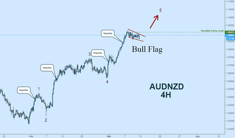 AUDNZD: AUDNZD Wave Count:  Long on Pot. Flag Breakout