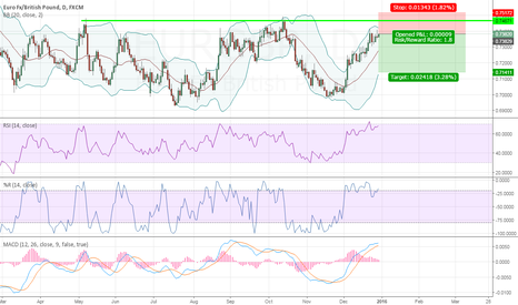 EURGBP: EURGBP 1D CHART: SHORT, OVERBOUGHT