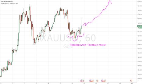 XAUUSD: Мощный бычий паттерн по золоту