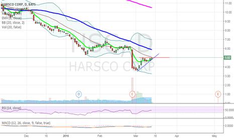 HSC: HSC on watch
