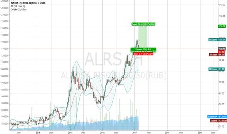 ALRS: Покупка Алросы по текущим, цель +20% 120р