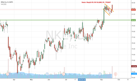 NKE: Buying opportunity in Nike, ready for another leg upward