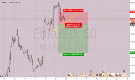 EURUSD: potential sell  EURUSD