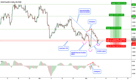 GBPUSD: GBPUSD-many reasons for a long