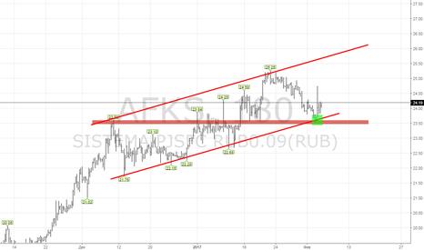 AFKS: лонг по тренду