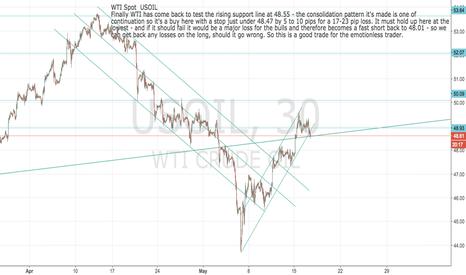 USOIL: WTI: Back in the buy-zone