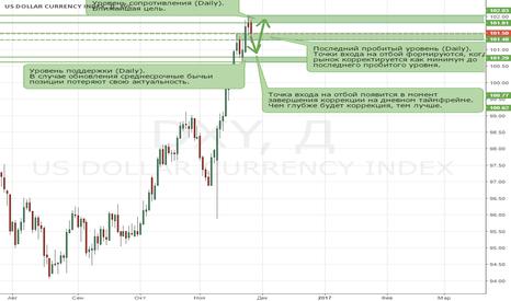 DXY: Американский доллар остается в восходящем тренде