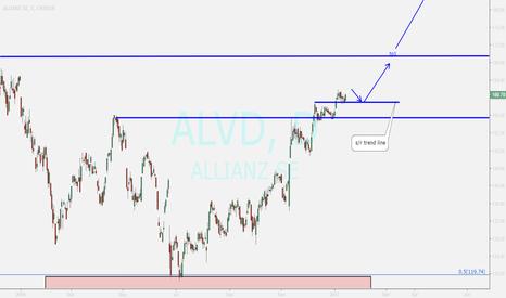 ALV: buy