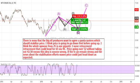 USOIL: Crude Oil: I am Looking For Some Downside