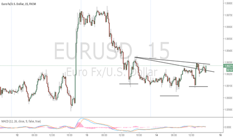 EURUSD: Euro is about to go