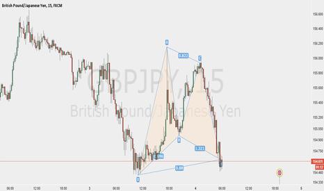 GBPJPY: Bull Gartley on GBPJPY 15 Mins Chart