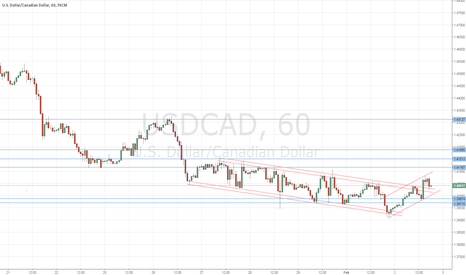 USDCAD: Long on retest of Channel b/o