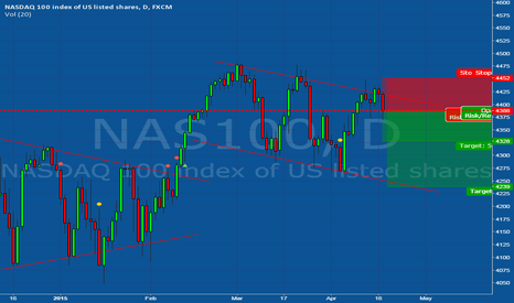 NAS100: Correction to 4240ish in tandem with all the other indicies