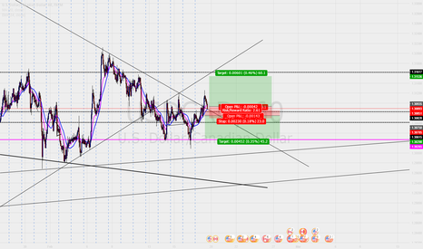 USDCAD: Need a close eye after opening