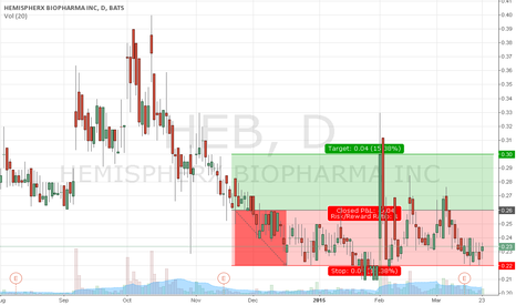 HEB: $HEB simple view