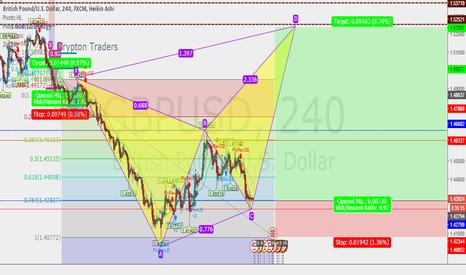GBPUSD: GBP/USD 4HR LONG