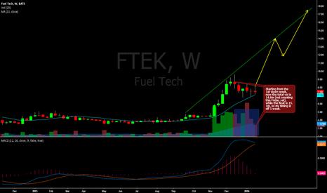 FTEK: ftek