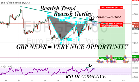 EURGBP: 5 GOODS REASONS TO TAKE THIS TRADE!