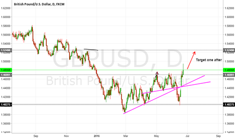 GBPUSD: might reach the 1.5250 area after the 'bremain'