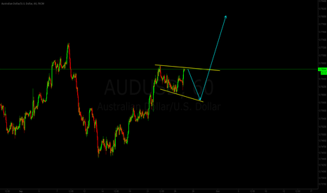 AUDUSD: AUDUSD Possibility of more consolidation