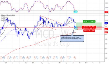 MCD: MCD swing