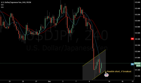 USDJPY: keep an eye