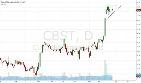 CBST: $CBST